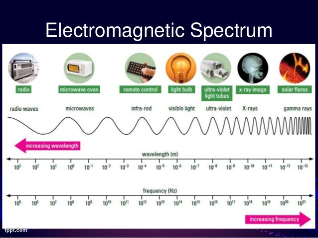 the em spectrum Visible light is a form of energy somewhere to the middle of the electromagnetic spectrum and has wavelengths of 400-700nm (hsc online, wwwhsccsueduau, [2007.