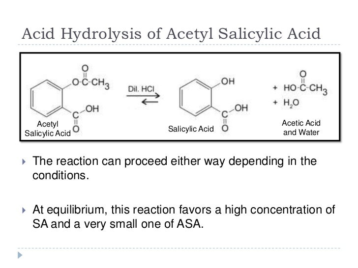 a description of the acetylsalicylic acid experiment Purpose the aim of the experiment was to investigate the decomposition of an organic melt sample pure acetylsalicylic acid, 1-acetoxybenzoic acid, asprin.