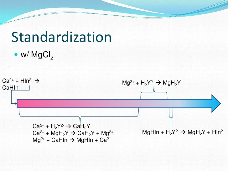 quantitative determination of total hardness in Combination of the two test zones enables the total hardness to be determined quantitatively in the range about 01–30° dh example 3 effect of ph of the impregnation solution on the determination sensitivity of the system to ca and mg.