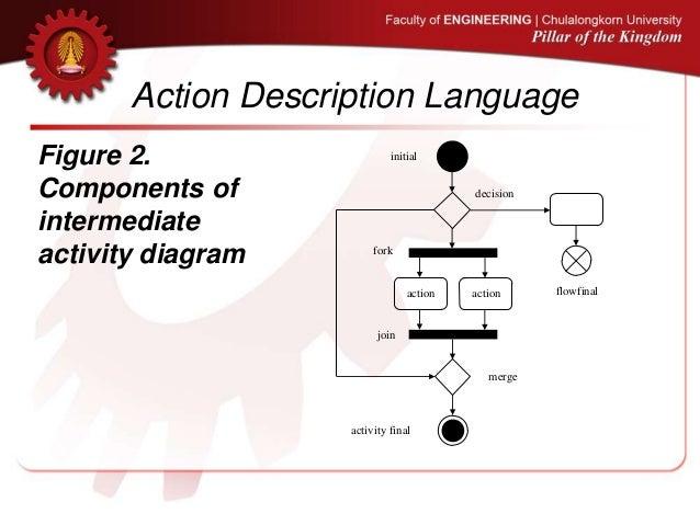 Enhancement of action description language for uml activity diagram r 16 action description ccuart Images