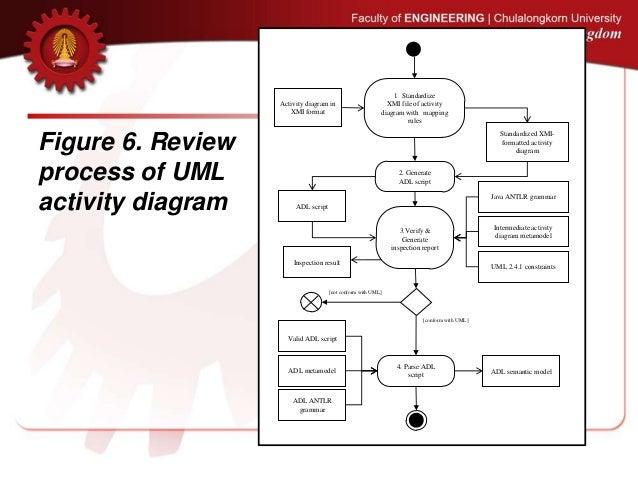 Enhancement Of Action Description Language For Uml
