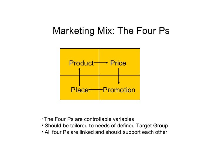 marketing strategy of barbie extends Start studying marketing strategy learn vocabulary, terms, and more with flashcards, games, and other study tools.