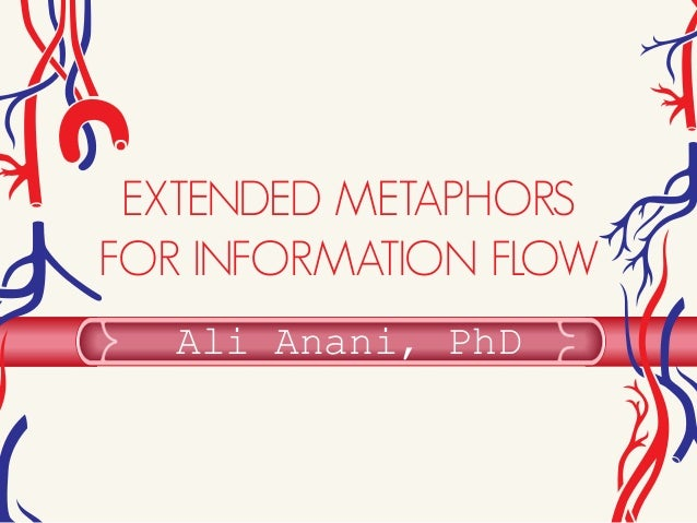 Ali Anani, PhD EXTENDED METAPHORS FOR INFORMATION FLOW