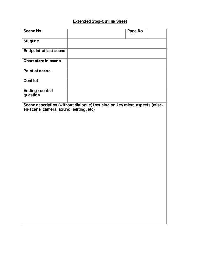 science extended essay outline The extended essay step by step guide: structure and preparing to construct your extended essay outline the results of a science experiment will make.