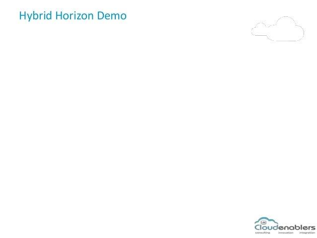 Hybrid Horizon Demo