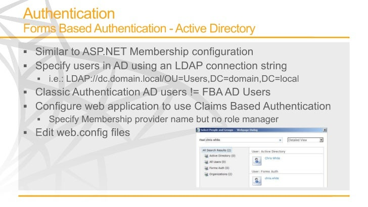 Extending SharePoint 2010 to your customers and partners
