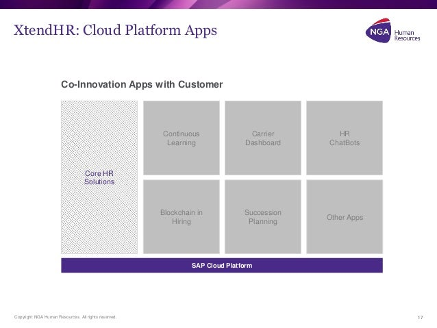Extending the HR Cloud with Cloud Technologies, Machine Learning and …
