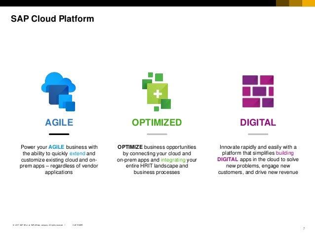 Extending the HR Cloud with Cloud Technologies, Machine