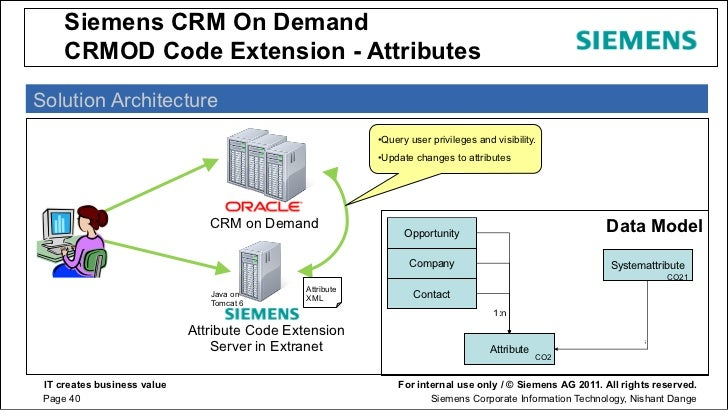 Extending The Value Of Oracle Crm On Demand Through Cloud