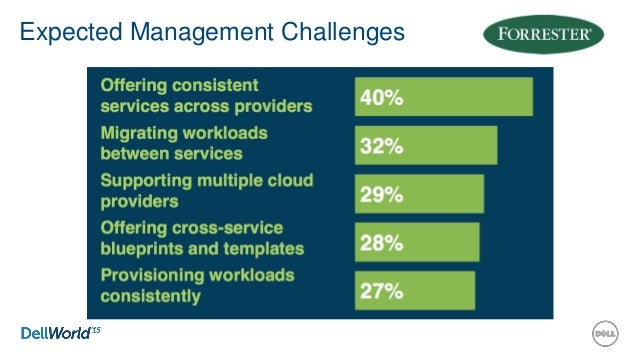 active portfolio management solutions manual