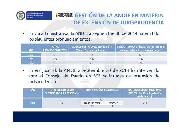 GESTIÓN DE LA ANDJE EN MATERIA DE EXTENSIÓN DE JURISPRUDENCIA • En vía administrativa, la ANDJE a septiembre 30 de 2014 ha...