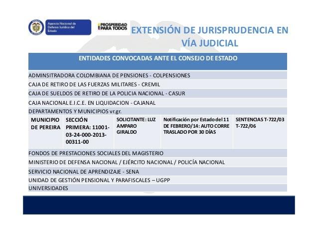 EXTENSIÓN DE JURISPRUDENCIA EN VÍA JUDICIAL ENTIDADES CONVOCADAS ANTE EL CONSEJO DE ESTADO ADMINSITRADORA COLOMBIANA DE PE...