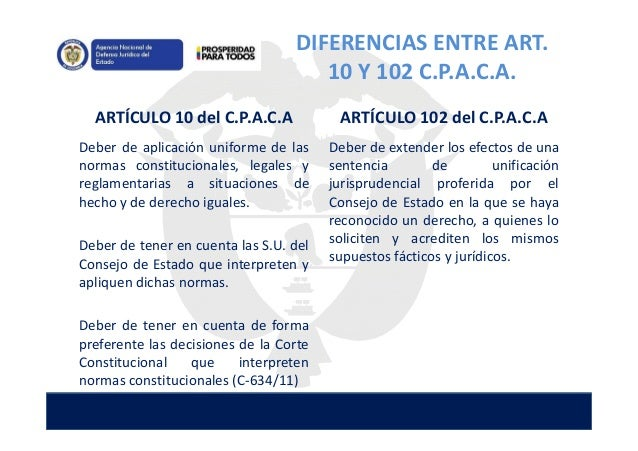 DIFERENCIAS ENTRE ART. 10 Y 102 C.P.A.C.A. ARTÍCULO 10 del C.P.A.C.A Deber de aplicación uniforme de las normas constituci...