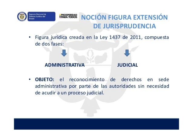 • Figura jurídica creada en la Ley 1437 de 2011, compuesta de dos fases: ADMINISTRATIVA JUDICIAL • OBJETO: el reconocimien...