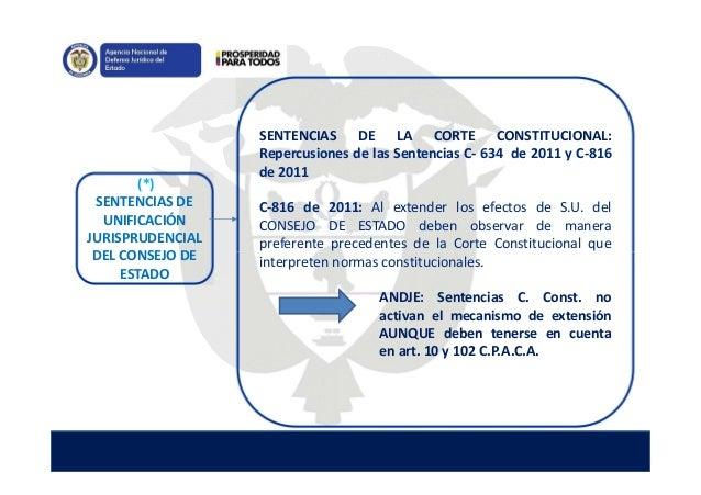 (*) SENTENCIAS DE UNIFICACIÓN JURISPRUDENCIAL DEL CONSEJO DE ESTADO SENTENCIAS DE LA CORTE CONSTITUCIONAL: Repercusiones d...