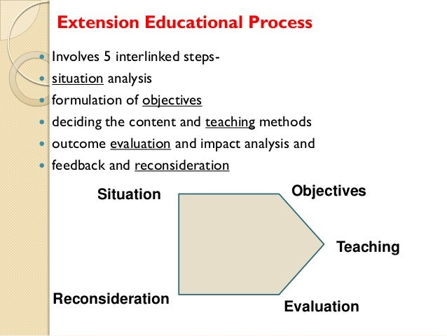 Extension Educational Process        Involves 5 interlinked stepssituation analysis formulation of objectives decidi...