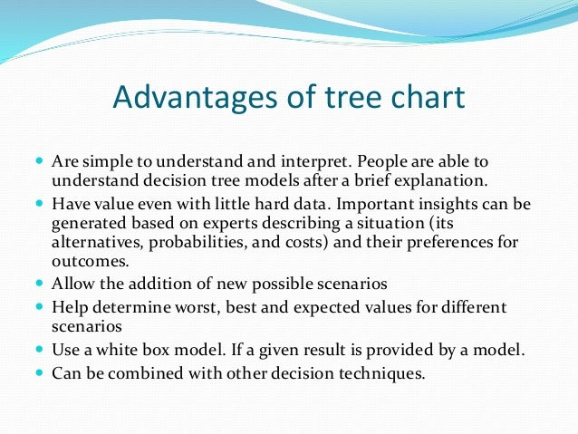Extension presentation 19 disadvantages of tree ccuart Image collections