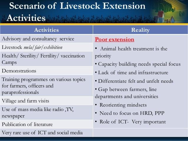 Scenario of Livestock Extension Activities Activities Reality Advisory and consultancy service Poor extension • Animal hea...