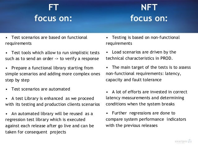 Extent 2013 Obninsk Trading Systems: Testing at the Confluence of FT & NFT Slide 3
