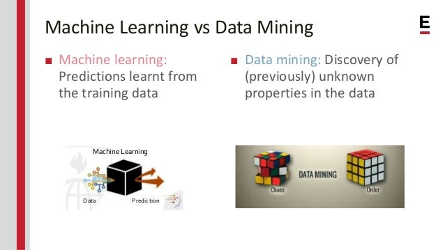 Machine Learning -- The Artificial Intelligence Revolution