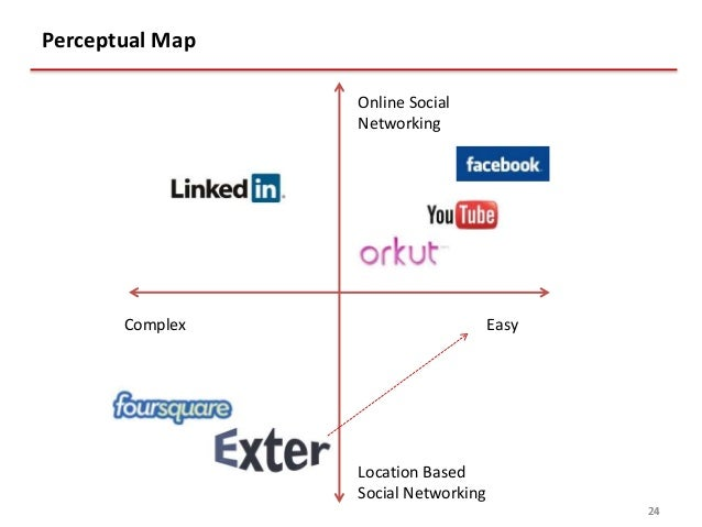 location based social networking essay