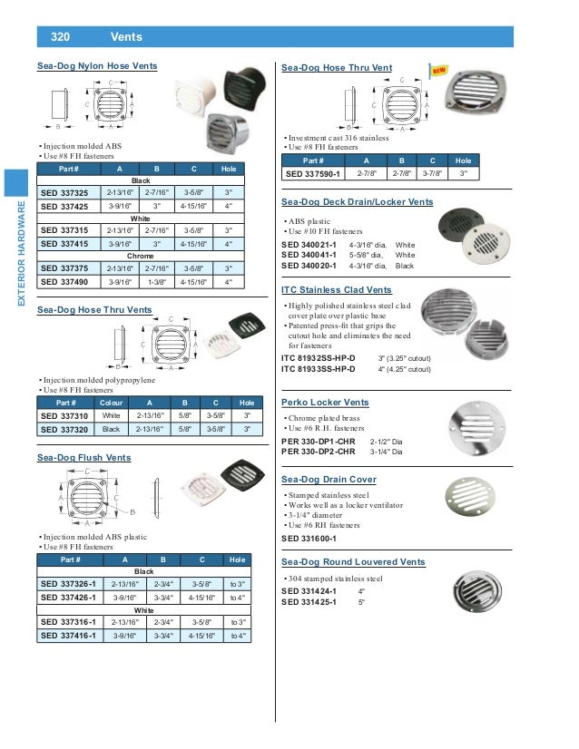 "Sea Dog 337416-1 Molded ABS Flush Vent White 4-15//16/""X4-15//16/"""