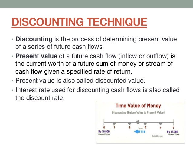 discounting techniques of time value of money