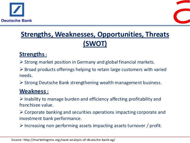Hdfc bank of strength and weakness