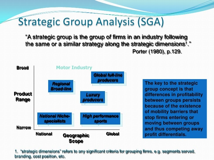 strategic management external analysis Its other core competence is its human resource management's values-based approach for building very strong internal and external  strategic analysis of starbucks.