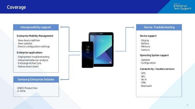 EU] Samsung Enterprise Tech Support