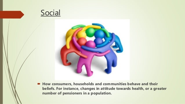 Describe the basic environments legal social economic in which a business operates