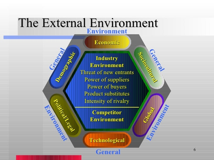 general environment analysis Managers of the organization do consider all the aspects of the general environment as the plan, organize, lead and control all the operation of the organization in the economic dimension, the organizational analysis should focus on those areas of the economic system that directly impact the type of project being considered.