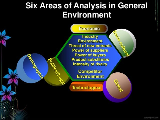 identify how the six segments of the general environment affect an industry and its firms The pestel/pestle analysis model is a tool for identifying the external factors   as the largest firm in the market, the company enjoys the benefits of high  revenues  and threats based on external factors in its remote or macro- environment  political factors affecting amazon's e-commerce business.