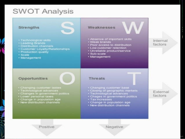 Meralco swot analysis