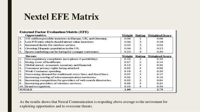 external factor evaluation Case analysis: dell corporation by:  external factor matrix analysis,  after swot analysis we would explore the external factor evaluation matrix to.