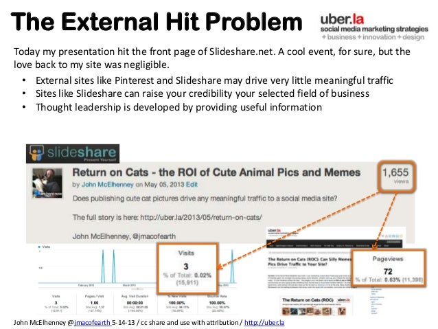 The External Hit ProblemToday my presentation hit the front page of Slideshare.net. A cool event, for sure, but thelove ba...