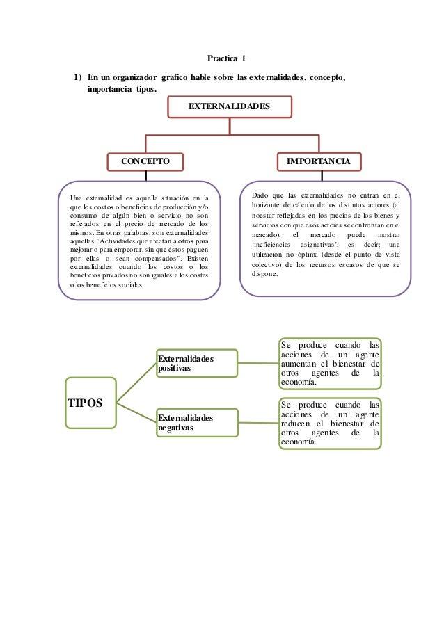 Practica 1 1) En un organizador grafico hable sobre las externalidades, concepto, importancia tipos. EXTERNALIDADES CONCEP...