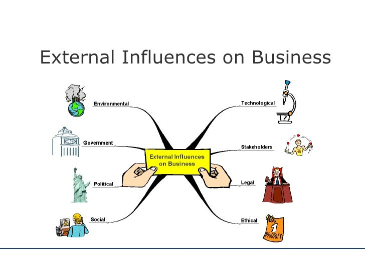 dells internal and external influences Internal & external factors that influence employee behavior by josh fredman - updated september 26, 2017 an employee's behavior depends on a mixture of internal and external factors, some of which are more prominent than others.