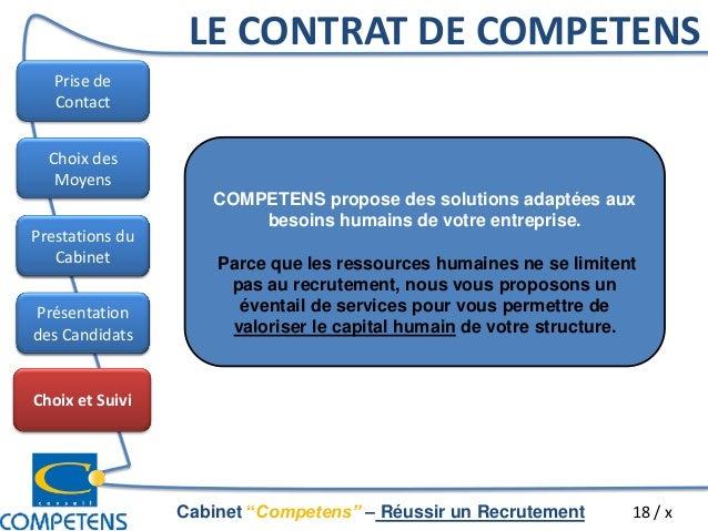 Externalisation recrutement 3 - Cabinet de recrutement ressources humaines ...