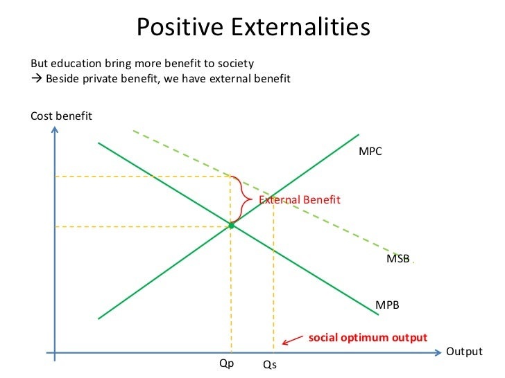 positive production externality
