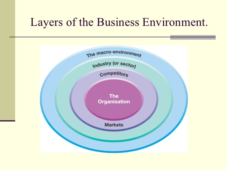 business external environments A critical analysis of internal and external environment of apple inc  conflict between business strategies a variety of tools were used to evaluate the internal and external environment.