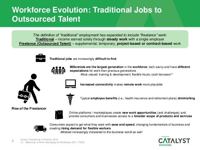 Defining the B2B On-Demand and Outsourced Talent Market Slide 2