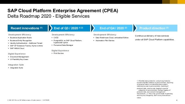 4CUSTOMER© 2020 SAP SE or an SAP affiliate company. All rights reserved. ǀ 1. Potential data protection and privacy featur...