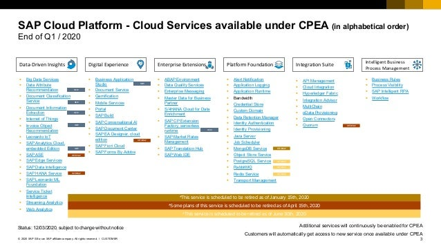 3CUSTOMER© 2020 SAP SE or an SAP affiliate company. All rights reserved. ǀ SAP Cloud Platform - Cloud Services available u...