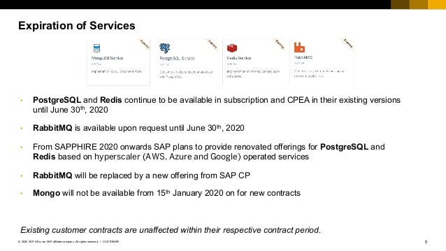 5CUSTOMER© 2020 SAP SE or an SAP affiliate company. All rights reserved. ǀ Expiration of Services • PostgreSQL and Redis c...