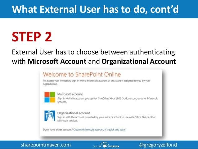 sharepointmaven.com @gregoryzelfondsharepointmaven.com @gregoryzelfond What External User has to do, cont'd STEP 2 Externa...