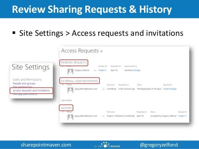 sharepointmaven.com @gregoryzelfondsharepointmaven.com @gregoryzelfond Review Sharing Requests & History  Site Settings >...