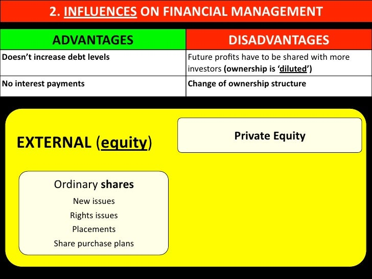 financial influences on business