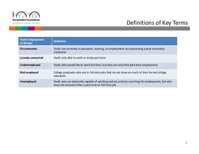 Youth and Skills Slide 3