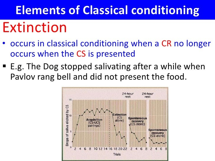Elements of Classical conditioningExtinction• occurs in classical conditioning when a CR no longer  occurs when the CS is ...
